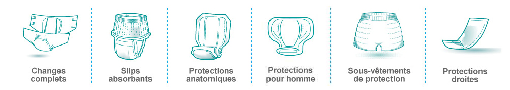 protections incontinence